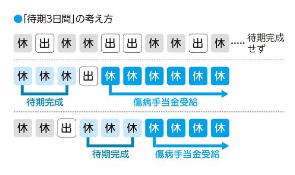 By: 全国健康保険協会